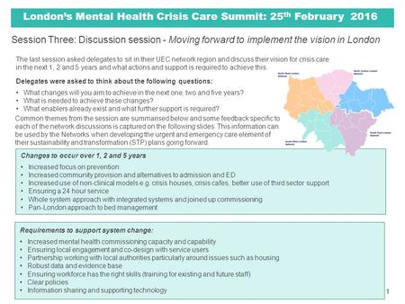 London's Mental Health Crisis Care Summit: 25 th February 2016 Session Three: Discussion session - Moving forward to implement the vision in London 1 The.