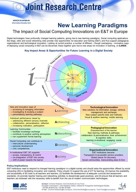© European Communities, 2007 New Learning Paradigms The Impact of Social Computing Innovations on E&T in Europe Contact: Christine Redecker, Kirsti Ala-Mutka.
