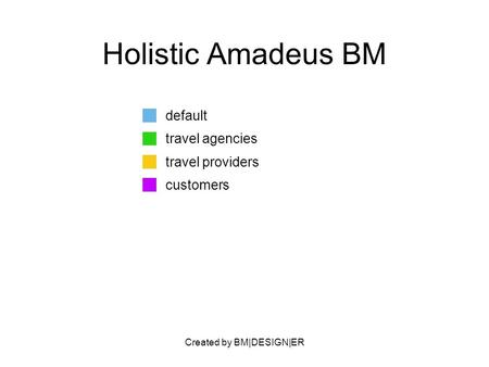 Created by BM|DESIGN|ER Holistic Amadeus BM default travel agencies travel providers customers.