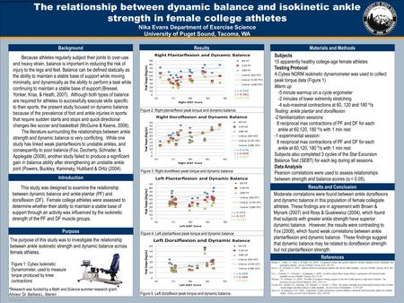 TEMPLATE DESIGN © 2008 www.PosterPresentations.com The relationship between dynamic balance and isokinetic ankle strength in female college athletes Nika.