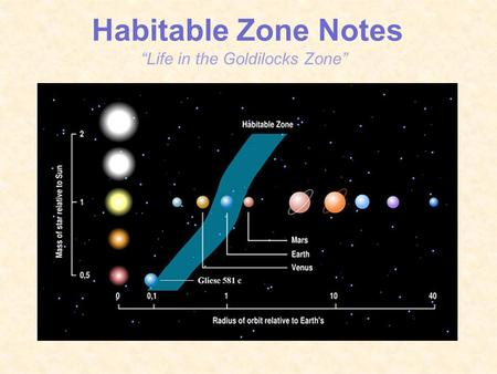 "Habitable Zone Notes ""Life in the Goldilocks Zone"""