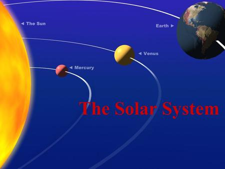 The Solar System. What is the Solar System? The Sun and all the objects that orbit the sun under its gravitational influence. oThis includes planets,