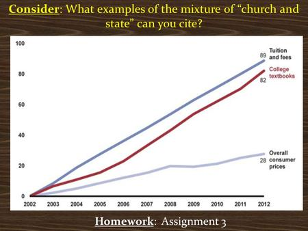 "Homework: Assignment 3 Consider: What examples of the mixture of ""church and state"" can you cite?"