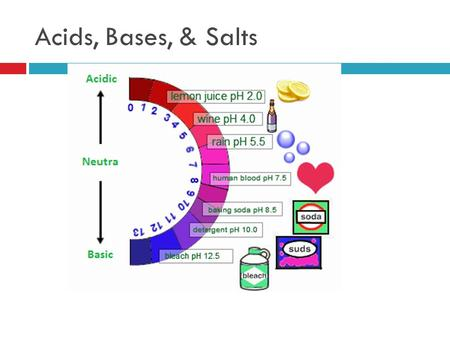 Acids, Bases, & Salts. Acids  Acid= any compound that increases the number of hydrogen ions (H + ) (H 3 O + )when dissolved in water  Tastes sour 