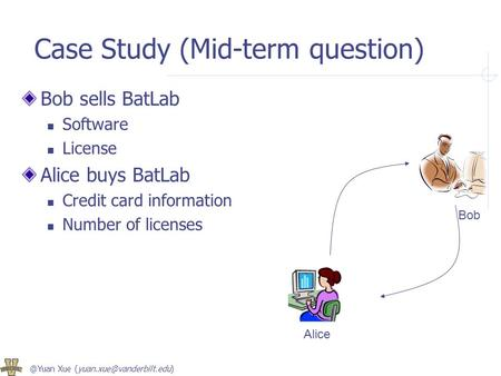 @Yuan Xue Case Study (Mid-term question) Bob sells BatLab Software License Alice buys BatLab Credit card information Number of.