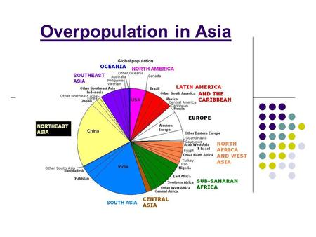 Overpopulation in Asia. About 3.7 billion people live in Asia. That is more than half of the world's people! China, India, and Japan are 3 of the world's.