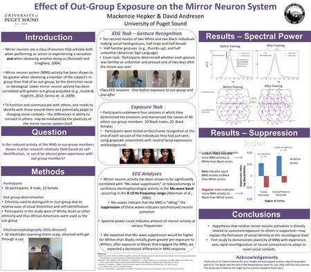 Effect of Out-Group Exposure on the Mirror Neuron System Mackenzie Hepker & David Andresen University of Puget Sound Introduction Mirror neurons are a.