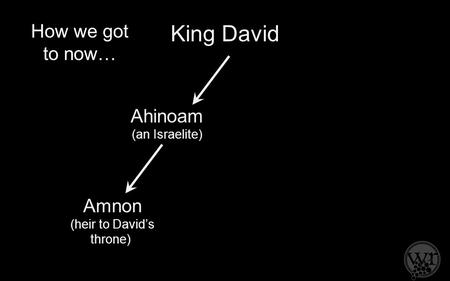 King David Ahinoam (an Israelite) Amnon (heir to David's throne) Tamar (foreigner) How we got to now…