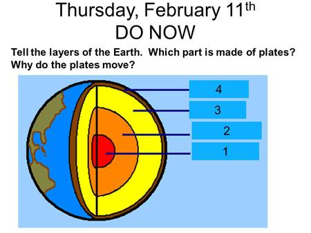 Thursday, February 11 th DO NOW 1 2 3 4 Tell the layers of the Earth. Which part is made of plates? Why do the plates move?