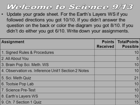 Update your grade sheet. For the Earth's Layers WS if you followed directions you got 10/10. If you didn't answer the question on the back or color the.