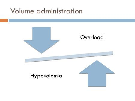 Volume administration Overload Hypovolemia. Volume and the failing RV Volume overload Increased wall tension Reduced contractility.