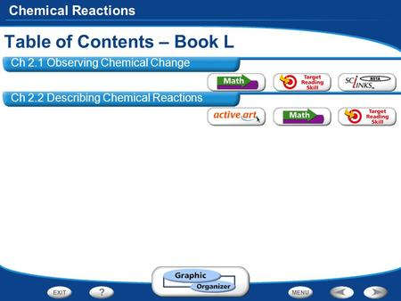 Chemical Reactions Ch 2.1 Observing Chemical Change Ch 2.2 Describing Chemical Reactions Table of Contents – Book L.