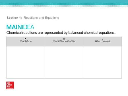 Chemical reactions are represented by balanced chemical equations. Section 1: Reactions and Equations K What I Know W What I Want to Find Out L What I.