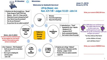 El Shaddai Ministries June 11, 2016 Welcome to Sabbath Service! Sivan 5, 5776 Write your name in ENGLISH here. ____________________________ Write your.