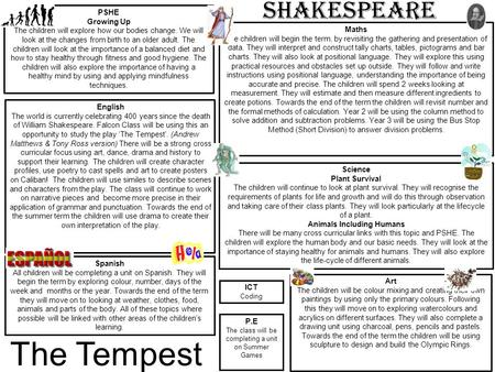 English The world is currently celebrating 400 years since the death of William Shakespeare. Falcon Class will be using this an opportunity to study the.