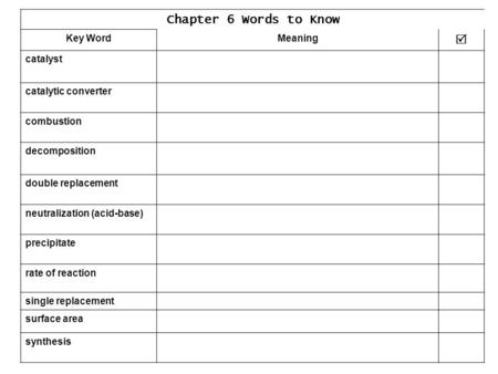 Chapter 6 Words to Know Key WordMeaning  catalyst catalytic converter combustion decomposition double replacement neutralization (acid-base) precipitate.