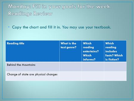 Copy the chart and fill it in. You may use your textbook. Reading titleWhat is the text genre? Which reading entertains? Which informs? Which reading includes.