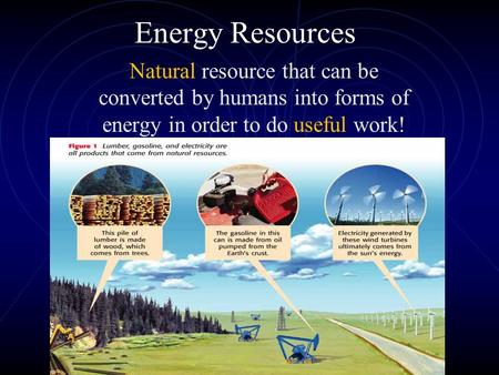 Energy Resources Natural resource that can be converted by humans into forms of energy in order to do useful work!