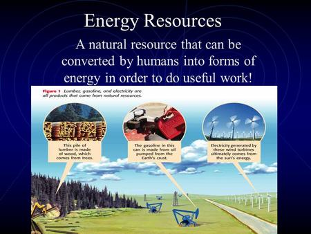 Energy Resources A natural resource that can be converted by humans into forms of energy in order to do useful work!