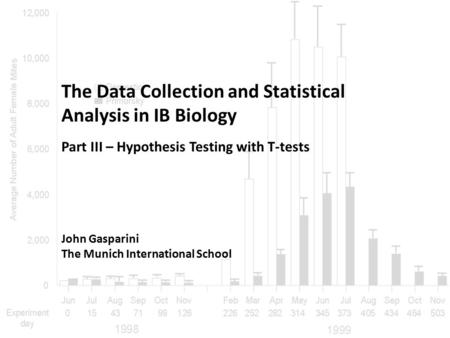 The Data Collection and Statistical Analysis in IB Biology John Gasparini The Munich International School Part III – Hypothesis Testing with T-tests.
