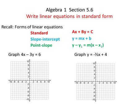 Algebra 1 Section 5.6 Write linear equations in standard form Recall: Forms of linear equations Standard Slope-intercept Point-slope Graph 4x – 3y = 6.