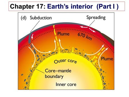 Chapter 17: Earth's interior (Part I ). Ch 17: Earth's interior 1) How is it done? Why care?
