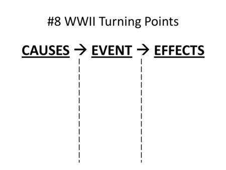 #8 WWII Turning Points CAUSES  EVENT  EFFECTS. Battle of Midway, June 4-7, 1942 A. Cause 1. Americans broke the Japanese code and knew Midway was next.