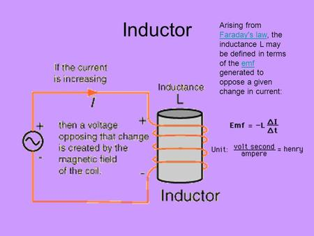 Inductor Arising from Faraday's law, the inductance L may be defined in terms of the emf generated to oppose a given change in current: Faraday's lawemf.