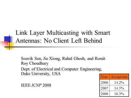 Link Layer Multicasting with Smart Antennas: No Client Left Behind Souvik Sen, Jie Xiong, Rahul Ghosh, and Romit Roy Choudhury Dept. of Electrical and.