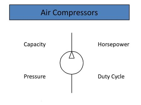 Air Compressors Capacity Horsepower Pressure Duty Cycle.