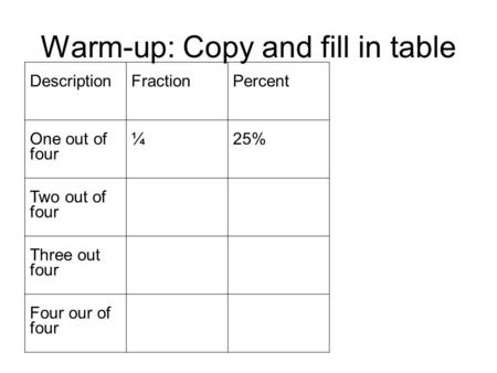 Warm-up: Copy and fill in table DescriptionFractionPercent One out of four ¼25% Two out of four Three out four Four our of four.