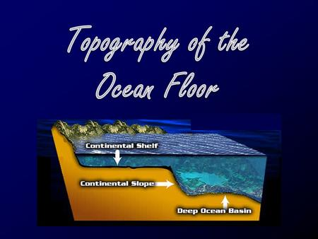 Topography of the Ocean Floor.