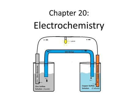 Chapter 20: Electrochemistry. © 2009, Prentice-Hall, Inc. Electrochemical Reactions In electrochemical reactions, electrons are transferred from one species.