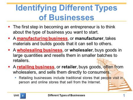 Identifying Different Types of Businesses  The first step in becoming an entrepreneur is to think about the type of business you want to start.  A manufacturing.