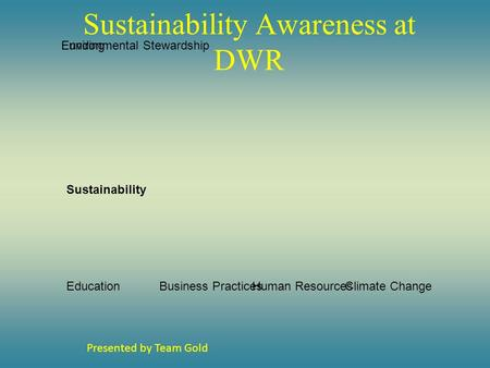 Sustainability Awareness at DWR Presented by Team Gold Sustainability EducationHuman Resources FundingEnvironmental Stewardship Business PracticesClimate.