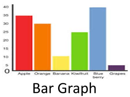 Bar Graph. A graph used to show specific values for independent variables, such as color or type.