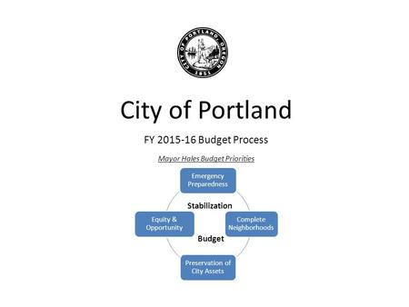 Emergency Preparedness Complete Neighborhoods Preservation of City Assets Equity & Opportunity Stabilization Budget City of Portland FY 2015-16 Budget.