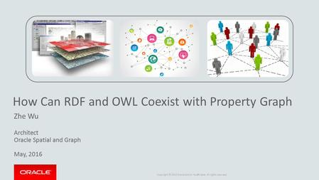 Copyright © 2015 Oracle and/or its affiliates. All rights reserved. How Can RDF and OWL Coexist with Property Graph Zhe Wu Architect Oracle Spatial and.