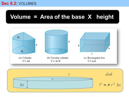 Sec 6.2: VOLUMES Volume = Area of the base X height.