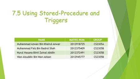 7.5 Using Stored-Procedure and Triggers NAME MATRIC NUM GROUP Muhammad Azwan Bin Khairul Anwar2012918725CS2305A Muhammad Faiz Bin Badrol Shah2012375409CS2305B.