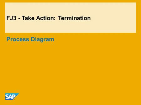 FJ3 - Take Action: Termination Process Diagram. ©2015 SAP SE or an SAP affiliate company. All rights reserved.2 FJ3 - Take Action: Termination HR Manager.