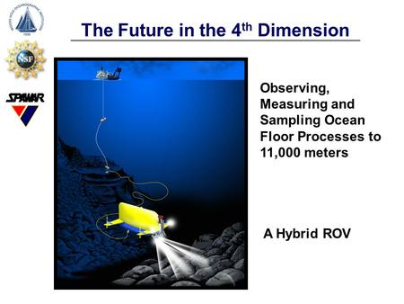Observing, Measuring and Sampling Ocean Floor Processes to 11,000 meters A Hybrid ROV The Future in the 4 th Dimension.