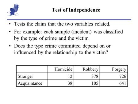 Test of Independence Tests the claim that the two variables related. For example: each sample (incident) was classified by the type of crime and the victim.