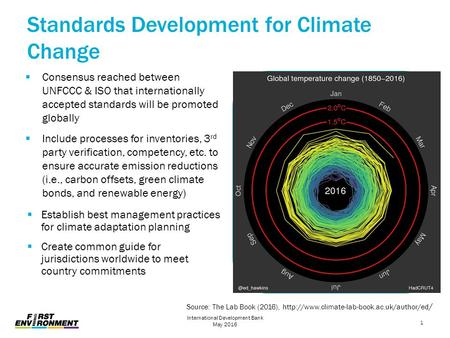 Standards Development for Climate Change  Consensus reached between UNFCCC & ISO that internationally accepted standards will be promoted globally  Include.
