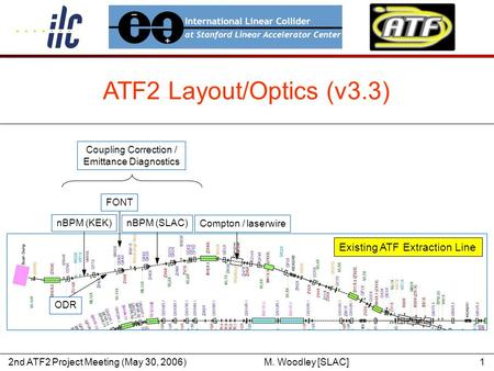 2nd ATF2 Project Meeting (May 30, 2006)M. Woodley [SLAC]1 ATF2 Layout/Optics (v3.3) nBPM (SLAC) nBPM (KEK) FONT Compton / laserwire ODR Existing ATF Extraction.
