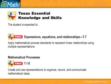 Texas Essential Knowledge and Skills The student is expected to: Expressions, equations, and relationships—7.7 Apply mathematical process standards to.