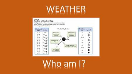 1.Thermosphere 2.Mesosphere 3.Stratosphere 4.Troposphere 5.Aurora Borealis 6.Type of heat transfer a)Conduction b)Convection c)Radiation 7.Barometer 8.Anemometer.
