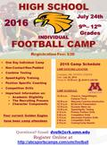2016 July 24thJuly 24th 9 th – 12 th Grades INDIVIDUAL CAMP DATE AND LOCATION: Crookston, MN: SPORTS CENTER Date: July 24, 2016 Check-In: 10:30