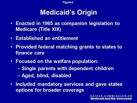 K A I S E R C O M M I S S I O N O N Medicaid and the Uninsured Figure 0 Medicaid's Origin Enacted in 1965 as companion legislation to Medicare (Title XIX)
