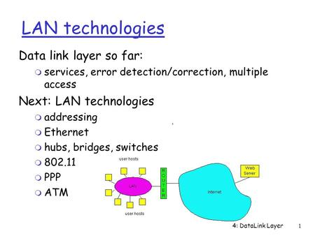 4: DataLink Layer1 LAN technologies Data link layer so far: m services, error detection/correction, multiple access Next: LAN technologies m addressing.